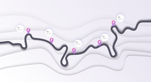 Modelo de infográficos de roteiro