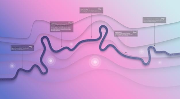 Modelo de infográficos de roteiro Vetor Premium