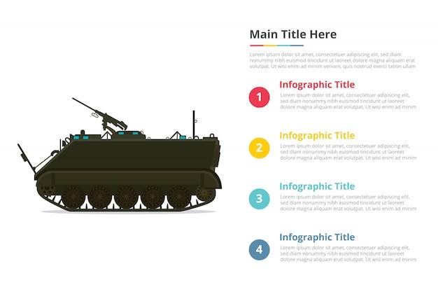 Modelo de infográficos de transportadora pessoal do exército de apc com quatro pontos