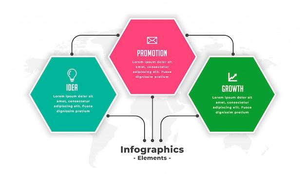 Modelo de infográficos de três etapas de forma hexagonal