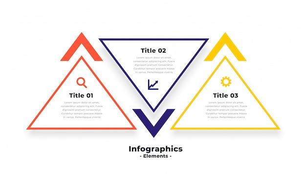 Modelo de infográficos de três etapas de forma triângulo