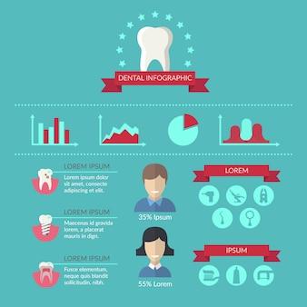 Modelo de infográficos de vetor de dentista e dentes cuidados