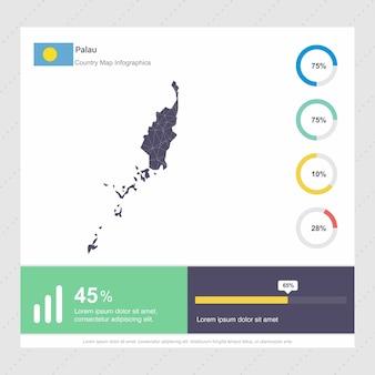 Modelo de infográficos do palau map & flag