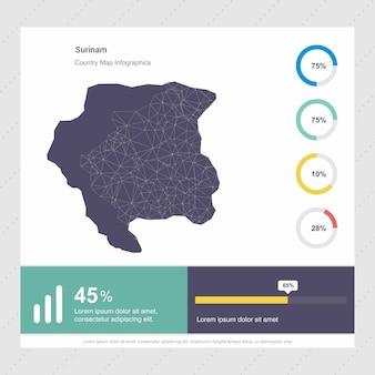 Modelo de infográficos do suriname map & flag