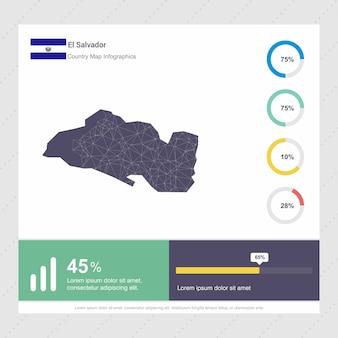 Modelo de infográficos e mapa de el salvador