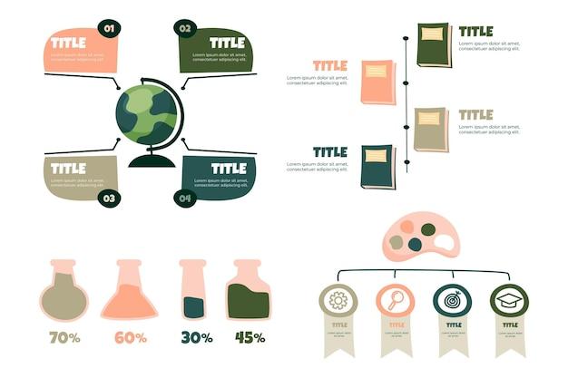 Modelo de infográficos escolares desenhados à mão