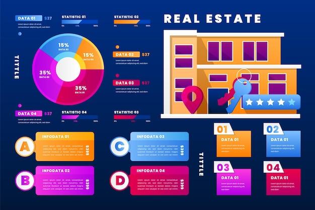 Modelo de infográficos imobiliários
