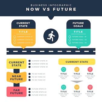 Modelo de infográficos planos agora versus futuros