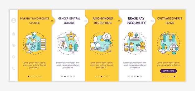 Modelo de integração de dicas de implementação de diversidade de gênero