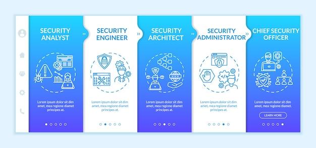 Modelo de integração de empregos de segurança cibernética
