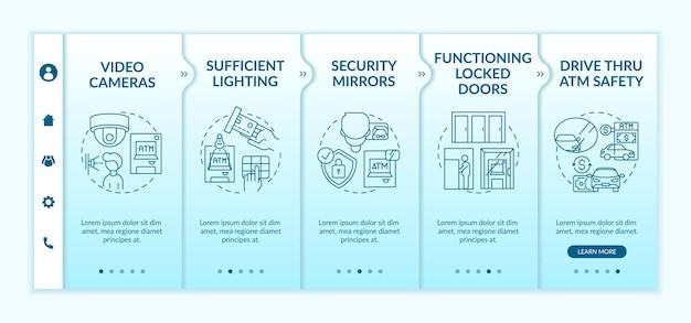 Modelo de integração de porta trancada em funcionamento