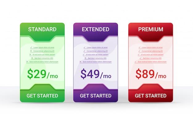 Modelo de layout da tabela de comparação de preços para três produtos,