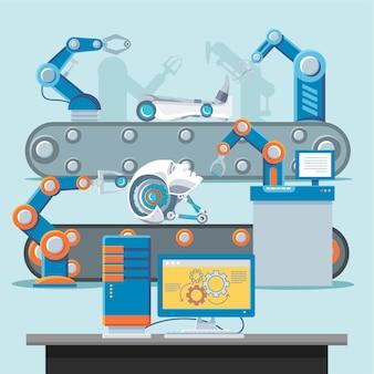 Modelo de manufatura de automação