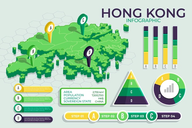 Modelo de mapa isométrico de hong kong