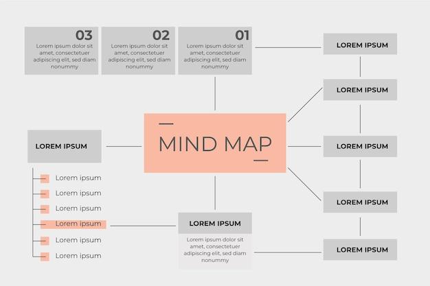 Modelo de mapa mental retangular