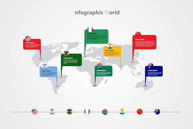 Modelo de mapa mundo infográfico, sinal internacional de bandeiras globais