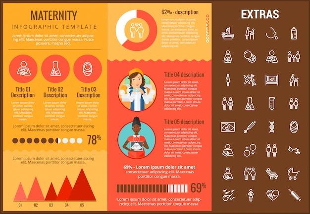 Modelo de maternidade infográfico, elementos e ícones