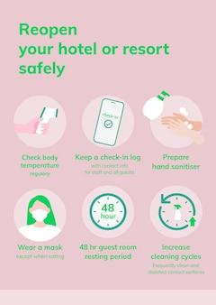 Modelo de medidas de segurança de reabertura do hotel, orientação de vetor de pôster covid 19
