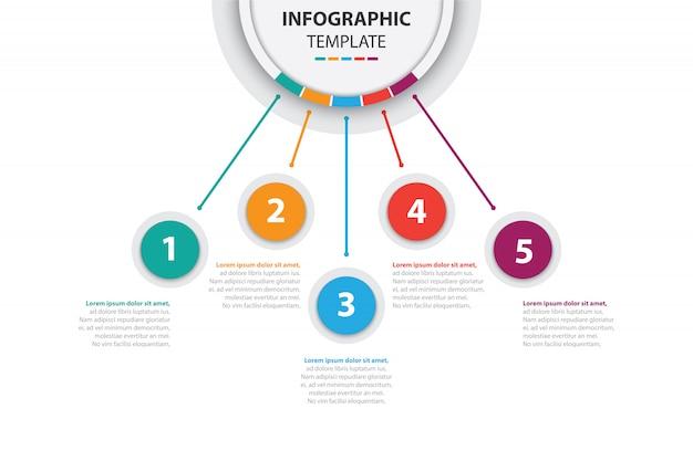 Modelo de negócio colorido infográfico com 5 opções