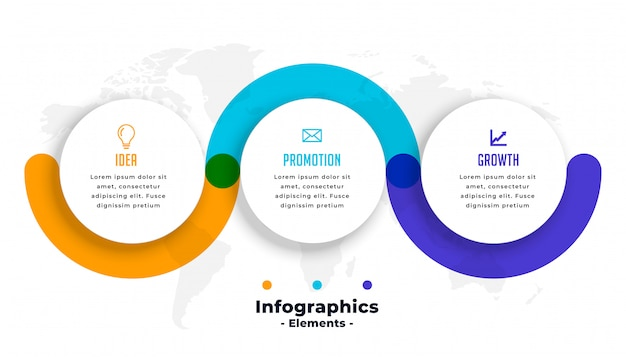 Modelo de negócio de etapas de infográficos