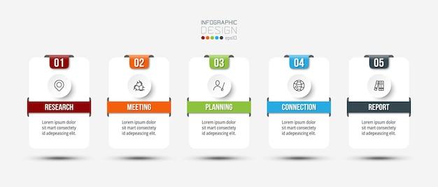 Modelo de negócio de infográfico com projeto de etapa ou opção.