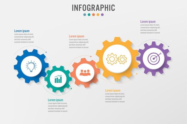 Modelo de negócio infográfico com 5 opções de engrenagem