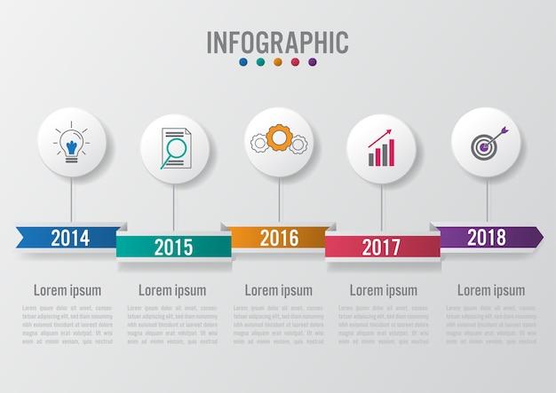 Modelo de negócio infográfico com 5 opções