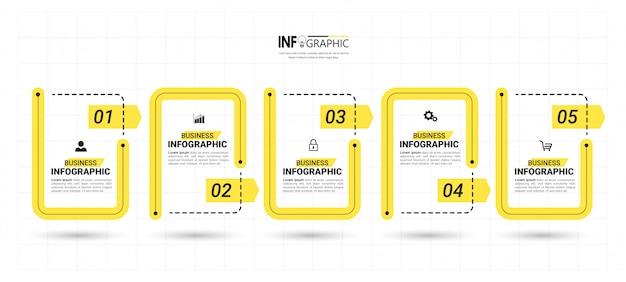 Modelo de negócio infográfico com cinco etapas