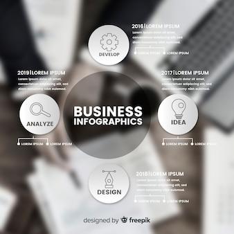 Modelo de negócio infográfico com foto