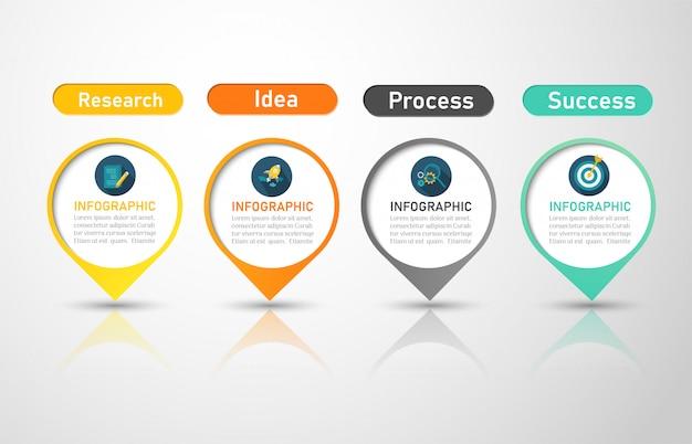 Modelo de negócio infográfico com opções