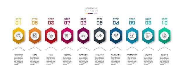 Modelo de negócios colorido infográfico de 10 etapas.