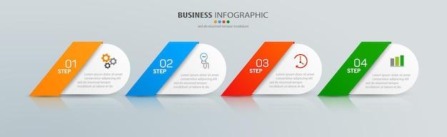 Modelo de negócios infográfico com 4 etapas