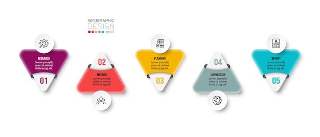 Modelo de negócios infográfico com etapa ou opção