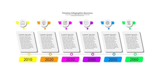 Modelo de negócios infográfico de linha do tempo colorido com seis etapas