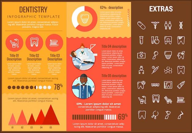 Modelo de odontologia infográfico, elementos e ícones