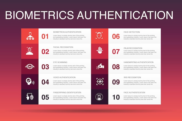 Modelo de opção de autenticação biométrica infográfico 10.reconhecimento facial, detecção de rosto, identificação de impressão digital, ícones simples de reconhecimento de palma