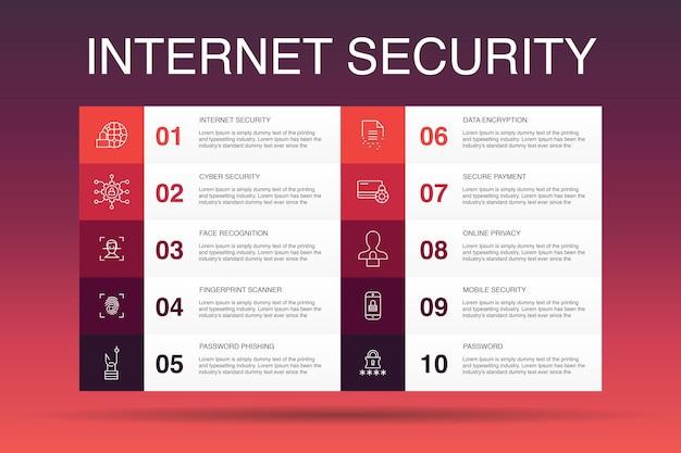 Modelo de opção de internet security infographic 10. segurança cibernética, leitor de impressão digital, criptografia de dados, ícones simples de senha
