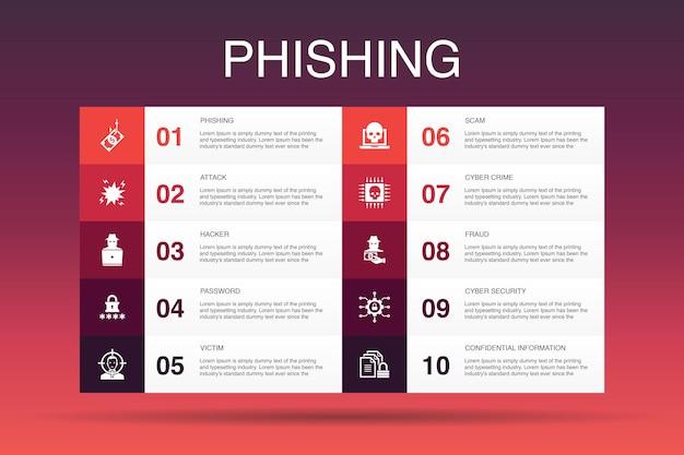 Modelo de opção de phishing infográfico 10. ataque, hacker, crime cibernético, ícones simples de fraude