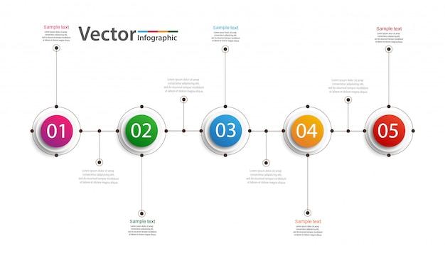 Modelo de opções de número de infográficos com círculos coloridos e 5 etapas