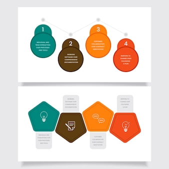 Modelo de pacote de elementos infográficos ágeis