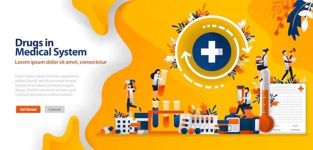 Modelo de página de destino com medicamentos em sistemas médicos, medicamentos e equipamentos médicos e cruz
