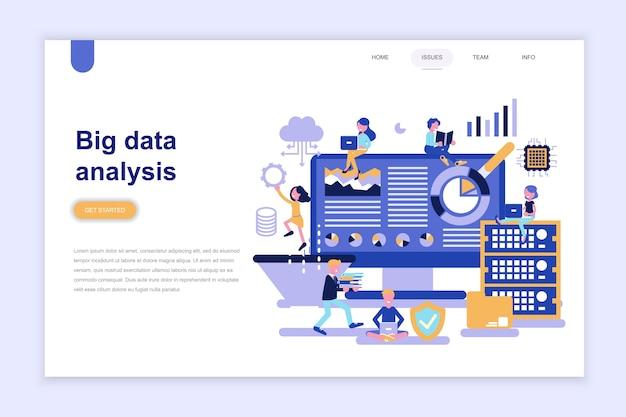 Modelo de página de destino da análise de big data