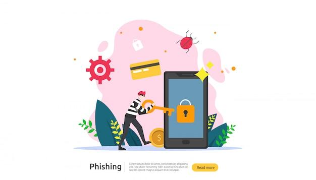 Modelo de página de destino de conceito de ataque de phishing de senha