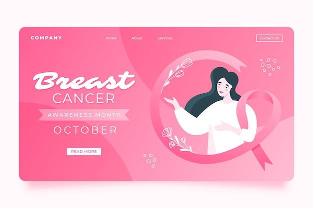 Modelo de página de destino do gradiente de conscientização do câncer de mama
