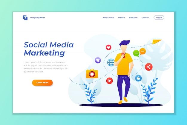 Modelo de página de destino do marketing de mídia social