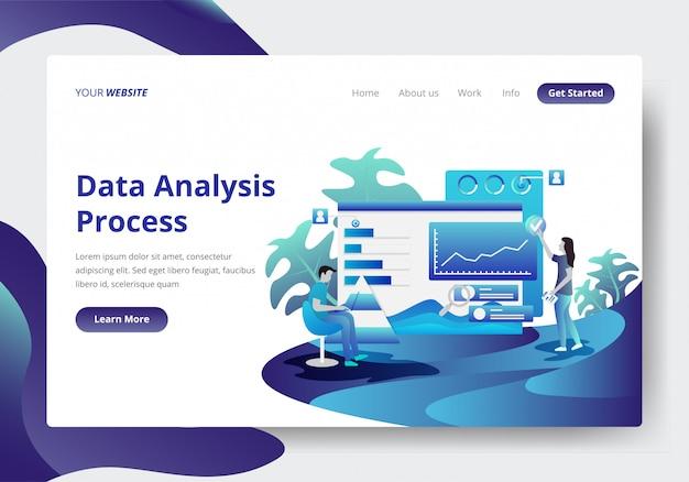 Modelo de página de destino do processo de análise de dados