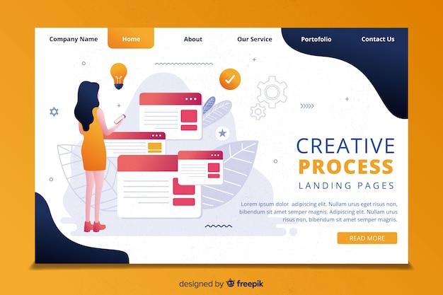 Modelo de página de destino do processo de criatividade