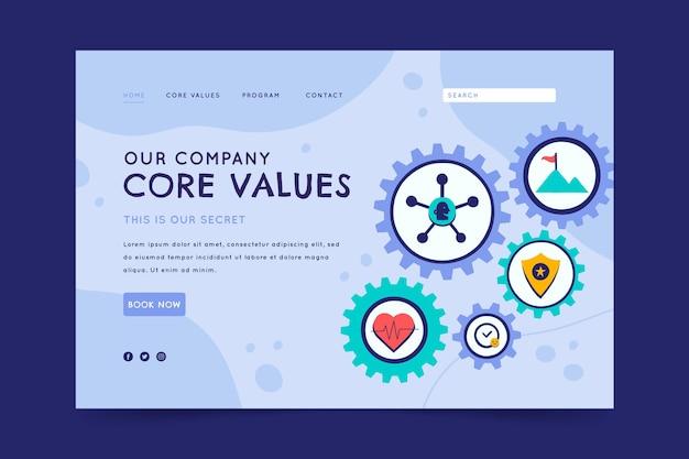 Modelo de página de destino dos valores principais