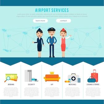 Modelo de página do aeroporto principal