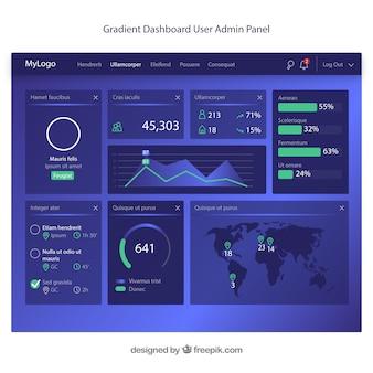 Modelo de painel de administração com design plano